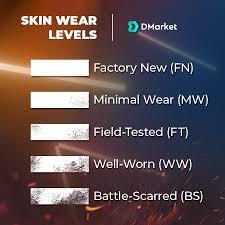 Cs Go Skins Wear Levels Skin Quality Guide Dmarket Blog