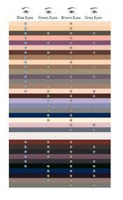 Makeup Eye Shadow Eye Chart I Love How Brown Eyes Can Wear