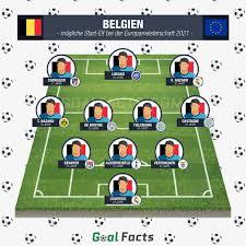 Belgiens verletzt gewesener regisseur kam in der emotionalen partie gegen dänemark nach der pause ins spiel und drehte ein 0. Belgien Em Favoriten Check Kader Form Chancen Bei Der Em 2021