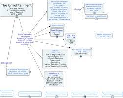 enlightenment essay topics  coursework academic writing service enlightenment essay topics