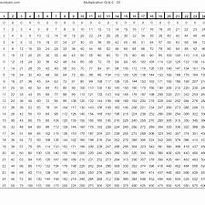 Multiplication Chart 1 100 Printable 47 Brilliant Multiplication Chart 1 1000 Home Furniture