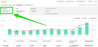 Amazon Affiliate Commission Chart 2018 70k In Amazon Affiliate Income From One Site