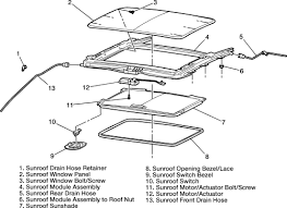 1995 saturn sl2 1 9l mfi dohc 4cyl repair guides exterior expanded view of the power sunroof