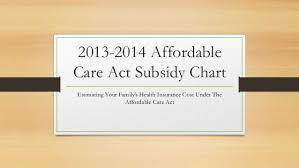 Health Insurance Subsidy Chart Nc Affordable Care Act Obamacare Subsidy Table