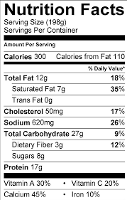 Cheese Nutrition Chart Freshens Nutrition