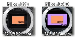 addressing the cropped vs full frame