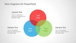 Venn Diagram In Google Slides Set Powerpoint Templates