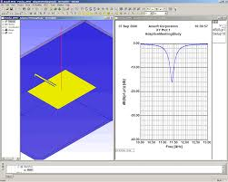 Hfss Filter Design Ansys Hfss Features Ozen Engineering And Ansys