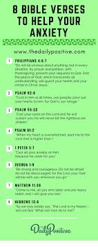 Anxiety Bible Quotes