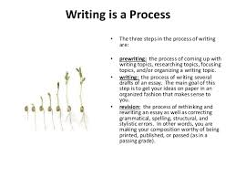 how to write any high school essay high school essay 2 writing