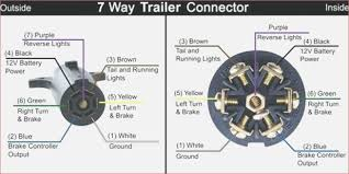 trailer lights wiring for trailer wire harness diagram wiring Five Pin Trailer Wiring Diagram at Trailer Wiring Harness Diagram 7 Way