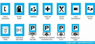 Road Signs Chart India How Many Types Of Traffic Signs Are There In India Quora