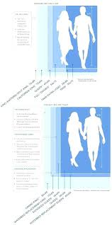mattress sizes double. Bed Sizes Chart Us Double Size Dimensions Mattress King Measurements .