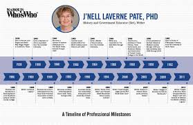 J'Nell Laverne Pate, PhD - Marquis Who's Who Milestones