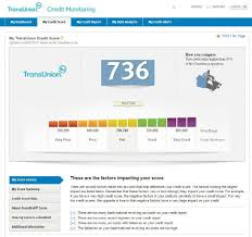 credit monitoring credit monitoring credit score the score includes a ranking as pared to the national