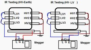 Motor Resistance Chart Measurement Of Insulation Resistance Ir Part 2