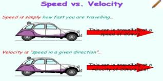 Speed Vs Velocity Measuring Motion Speed And Acceleration Assignment Point