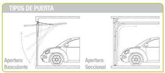 Puertas De Cocheras Automaticas Precios