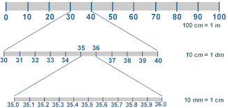 Decimeter To Centimeter Conversion Chart 69 Valid Meter To Centimeters Chart