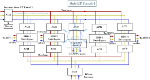 capacitor panel wiring diagram example electrical wiring diagram \u2022 power factor capacitor wiring diagram at Power Cap Wiring Diagram