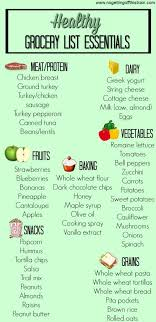 How To Make A Grocery List How To Make A Healthy Grocery List Healthy Groceries