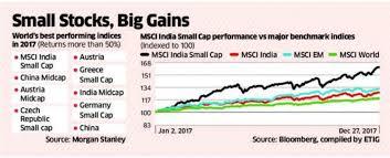 Msci World Index Etf Chart Msci Index With 64 Returns Msci India Small Cap Beats 140