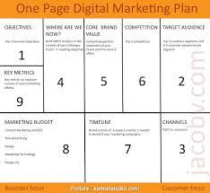 5 Most 90 Marketing Plan Outline Galleries Usa Headlines