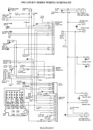 1984 chevrolet corvette 5 7l tbi ohv 8cyl repair guides wiring 9 1991 gm r v series wiring schematic