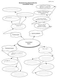 cause effect essay lesson brainstorming outlining