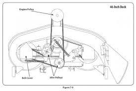 husqvarna riding lawn mower wiring diagram on husqvarna mower husqvarna riding mower wiring diagram image wiring diagram