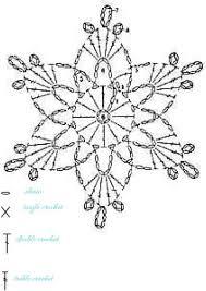 Crochet Snowflake Pattern Chart 15 Crochet Snowflakes Patterns Free Patterns Turquoise