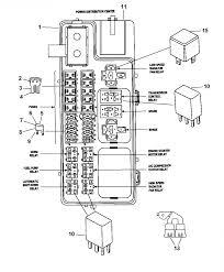 freightliner fl80 fuse box diagram freightliner schematics and freightliner fuse box diagram at Fuse Box Freightliner M2
