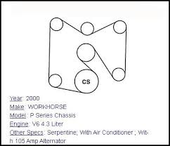 2005 toyota tundra serpentine belt diagram wiring diagram for water pump 2008 ford taurus x additionally 2003 mazda tribute serpentine belt diagram together 1998