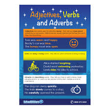 Adjectives Verbs And Adverbs Poster