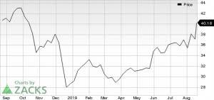 Aramark Stock Chart Why Aramark Stock Popped Today