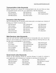 9 10 How To Phrase Customer Service On Resume