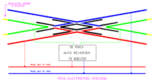 kato unitrack double crossover wiring wiring library diagram experts Speaker Crossovers Circuit Diagrams at Turnout Crossover Wiring Diagram Turnout