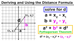 the distance formula finding the distance between two points