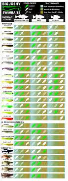 Antifreeze Color Chart