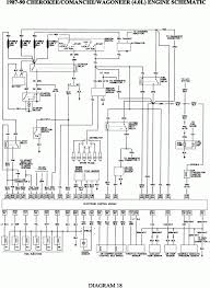 jeep grand cherokee wiring diagram 1998 wiring diagrams jeep cherokee pcm wiring diagram image