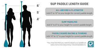 Paddle Board Size Chart The Ultimate Beginners Guide To Stand Up Paddle Boarding