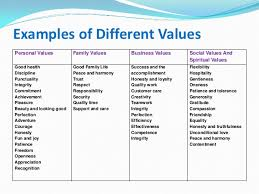 how to write a strong personal essay on family values essay on family values