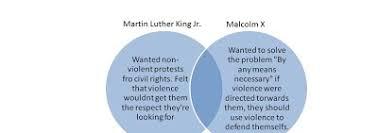Mlk Vs Malcolm X Venn Diagram Malcom X Mlk Compare Research Paper Sample Followthesalary Com