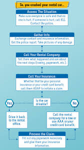 What To Do If You Have An Accident In Your Rental Car