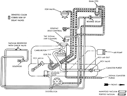 mb_4660] wiring diagram for 78 cj5 jeep 78 Jeep Wiring Diagram 87 Jeep YJ Wiring Diagram