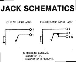 gretsch wiring diagram wiring diagram for car engine acoustic e guitar ibanez wiring schematics also rickenbacker 330 wiring diagram furthermore 98 firebird dash wiring