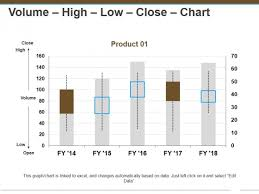 Volume High Low Close Chart Ppt Powerpoint Presentation