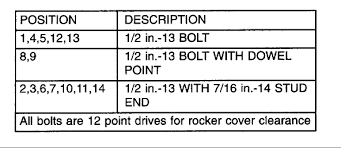 Jeep Grand Cherokee Bolt Pattern