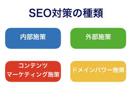 SEO対策のおすすめ会社、費用相場は?東京大阪各社の評判も解説! | 株式会社スタルジー