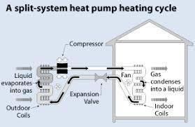 wiring diagram split system heat pump wiring image mini split heat pump wiring diagram wiring diagrams and schematics on wiring diagram split system heat